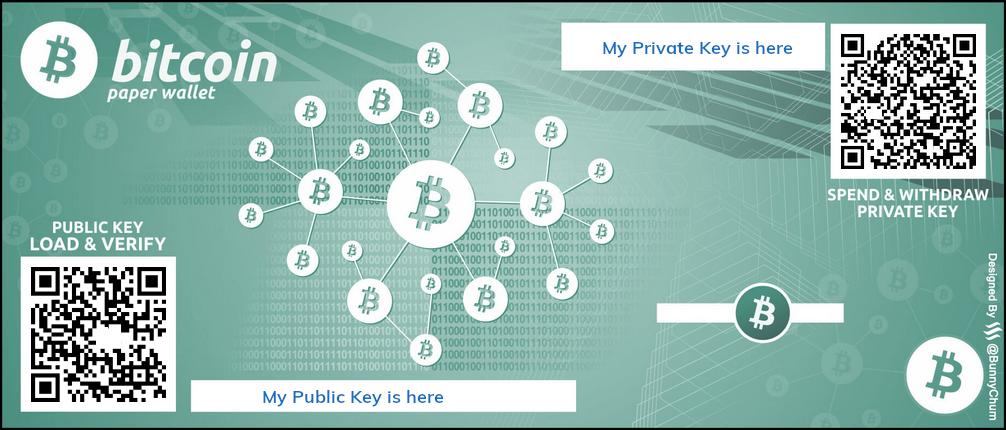 Kaufen Sie Crypto mit Geschenkkarte